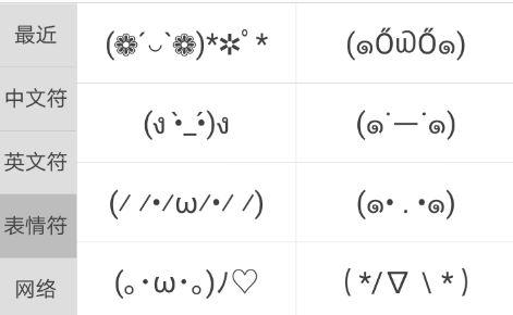 需求的表达:表情包的发展历程插图(3)