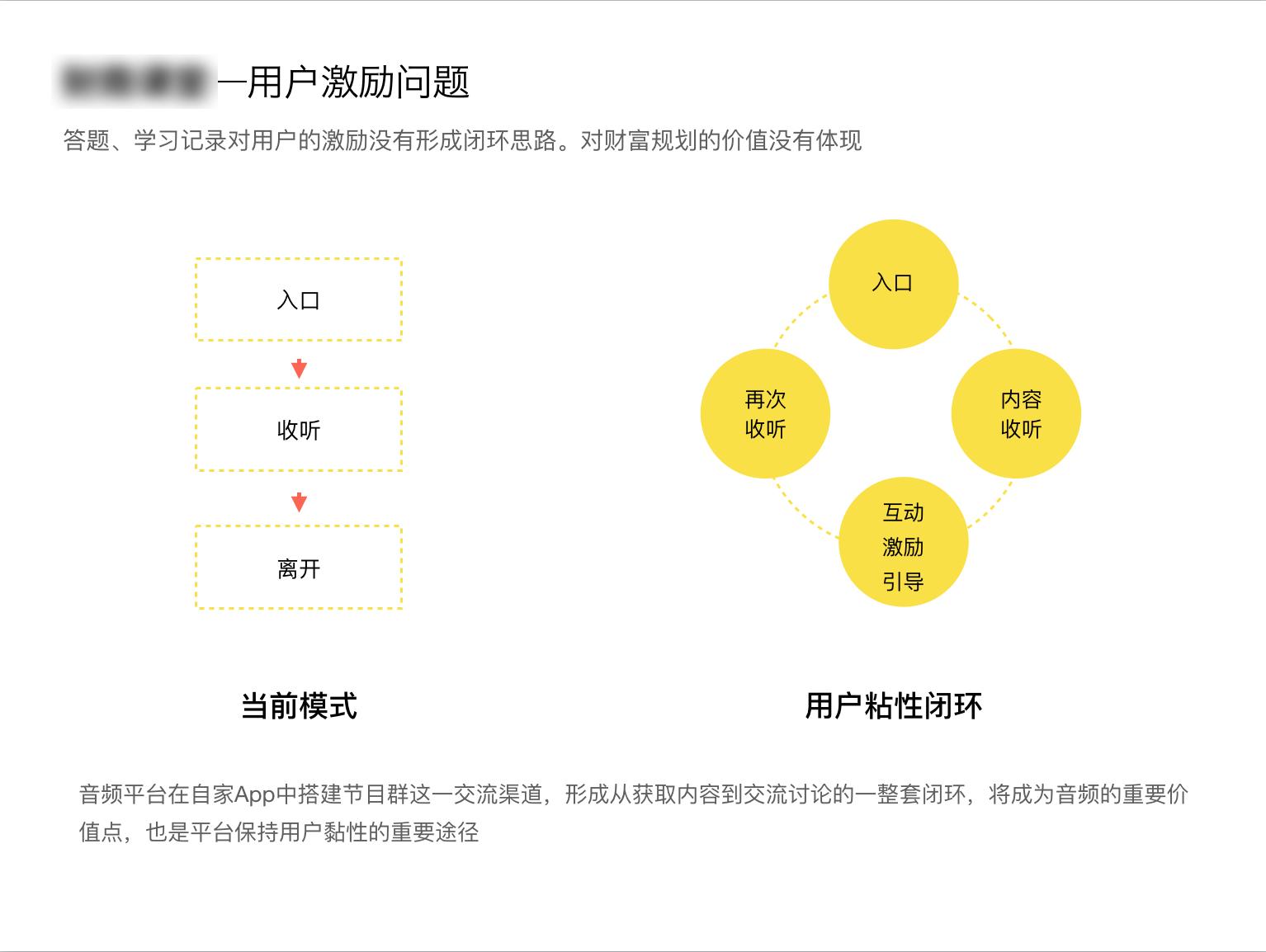 如何打破设计边界,驱动业务数据增长?插图9