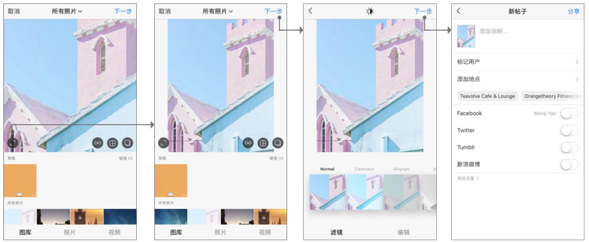 1.8万字,全方位拆解Instagram的Feed流动态和快拍功能插图7