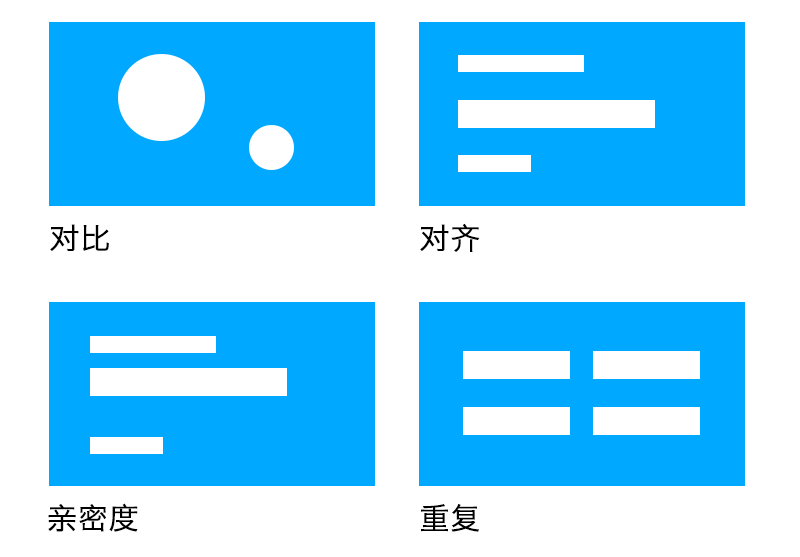在平面设计中, 重复构成是常用的一种构成方法,通过重复可以使画面