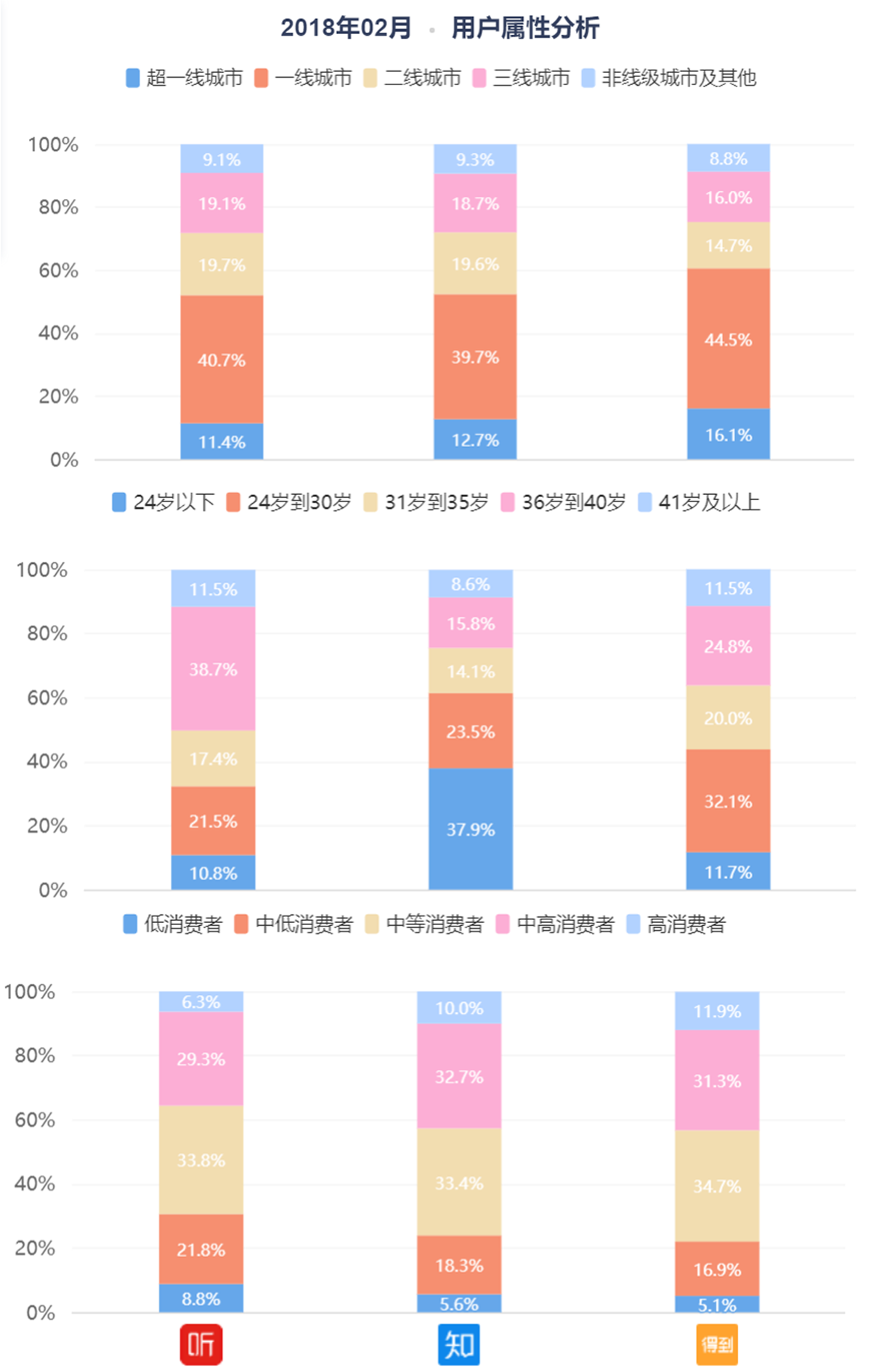 台湾宾果预测群:生活百科知识_生活小窍门