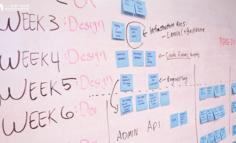 从0到1创建高效的产品缺陷管理流程(2):如何设置合理的Bug处理优先级