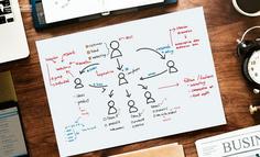 从8个角度聊聊:基于用户旅程的渠道投放方法
