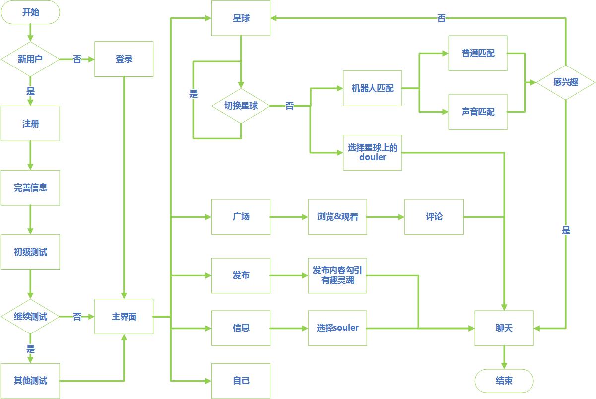 电路 电路图 电子 户型 户型图 平面图 原理图 1201_804