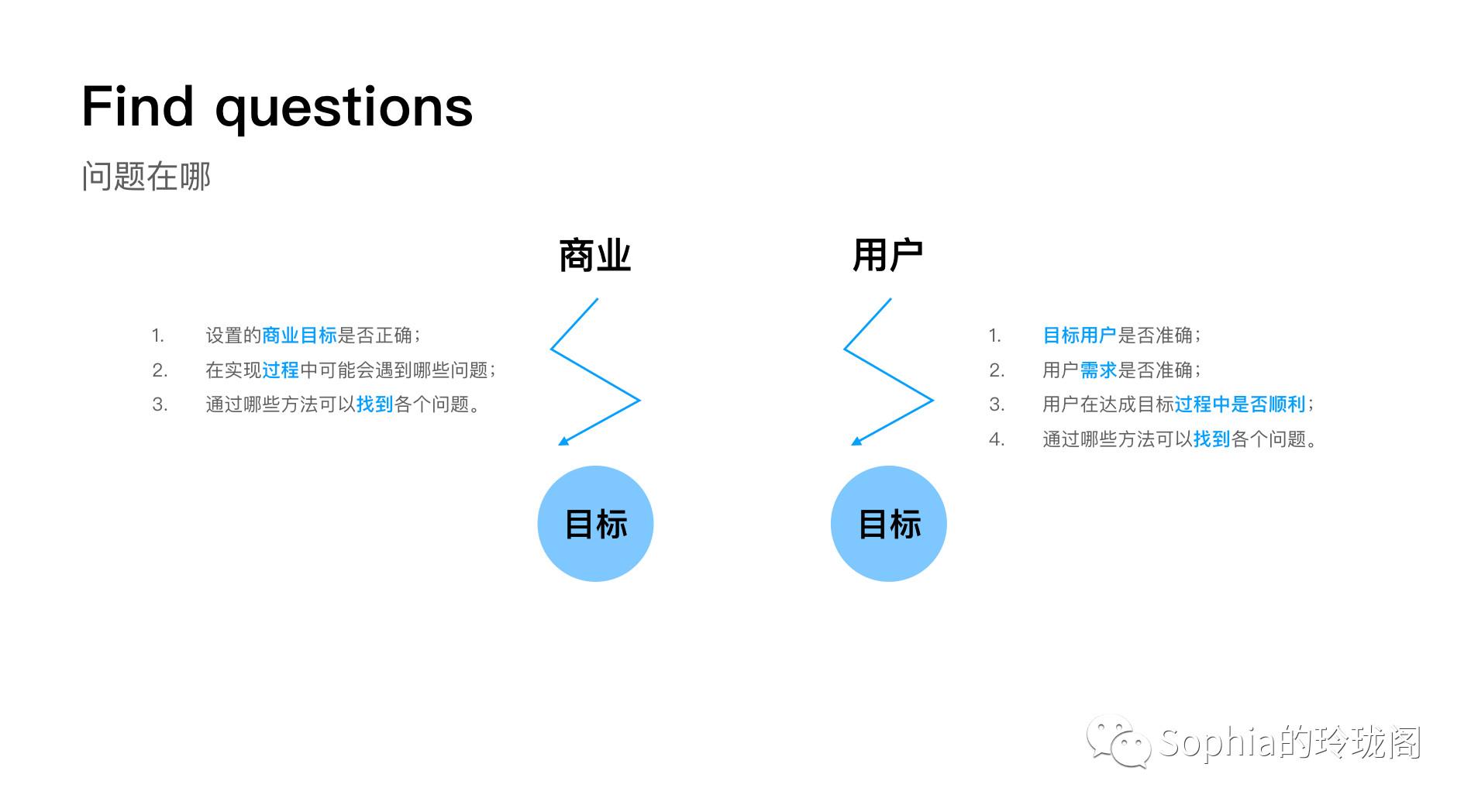 项目复盘如何进行?插图(4)