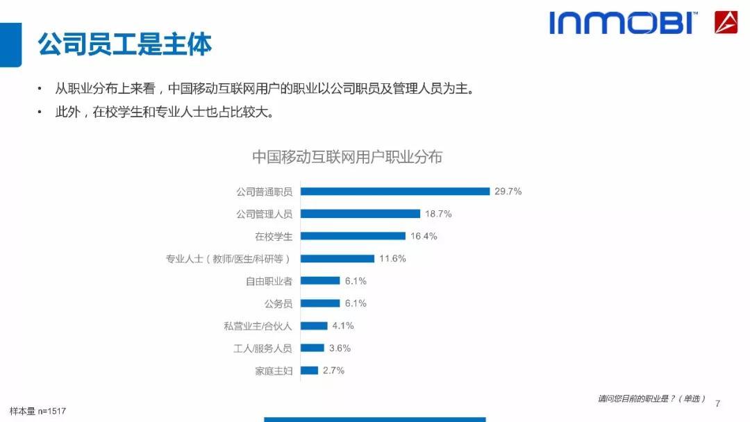 互联网特征_2018中国移动互联网用户行为洞察报告 人人都是产品经理