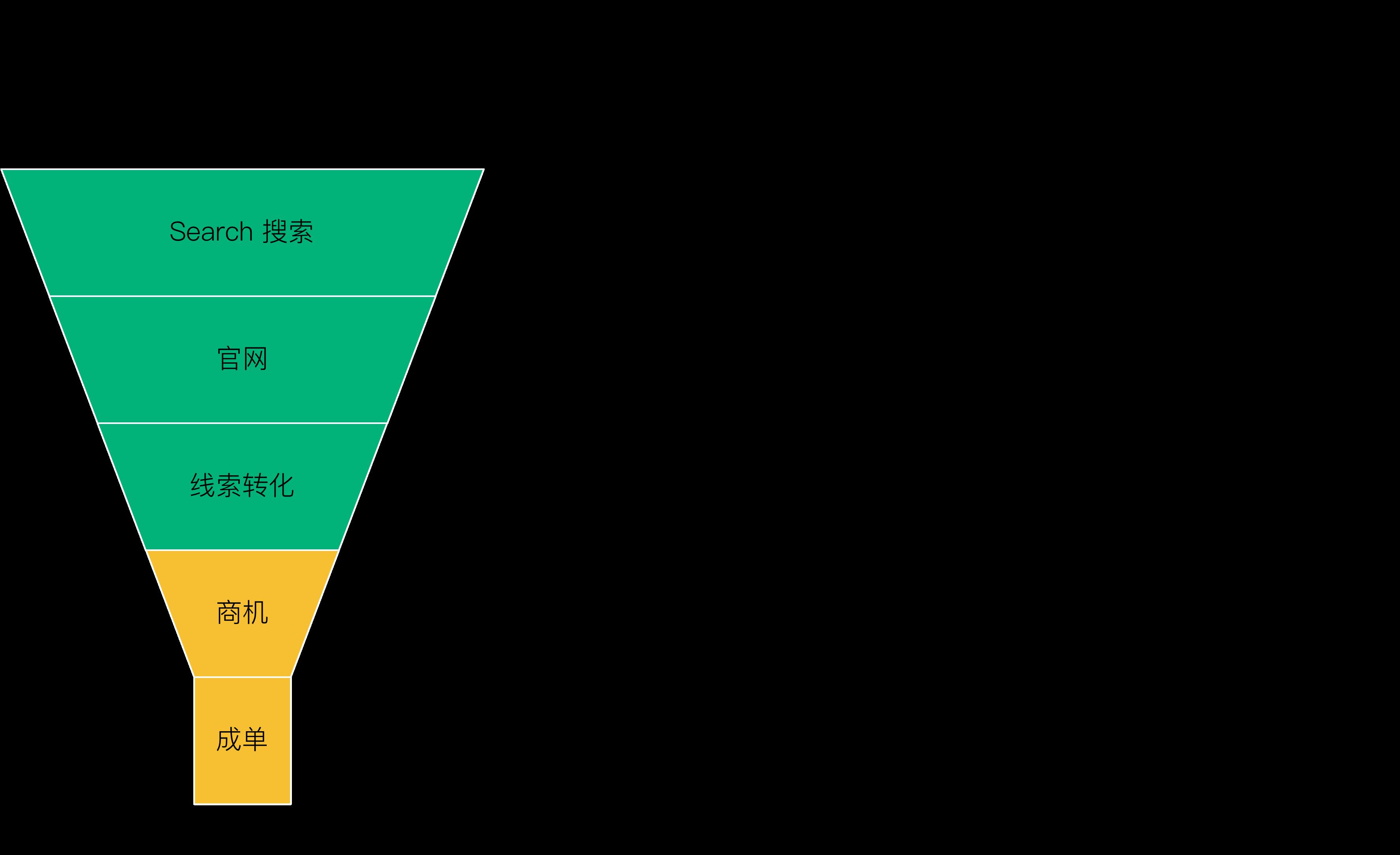 时间漏斗矢量图