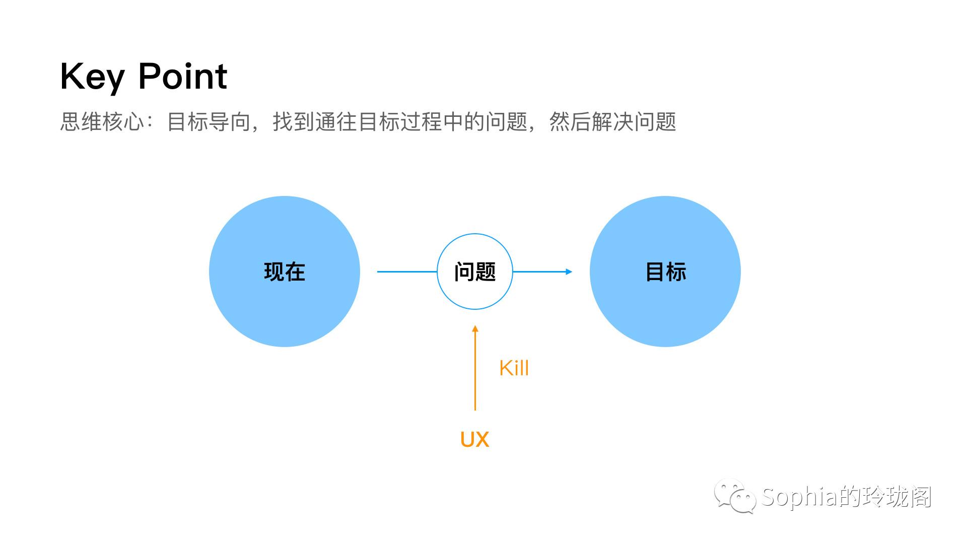 项目复盘如何进行?插图(5)