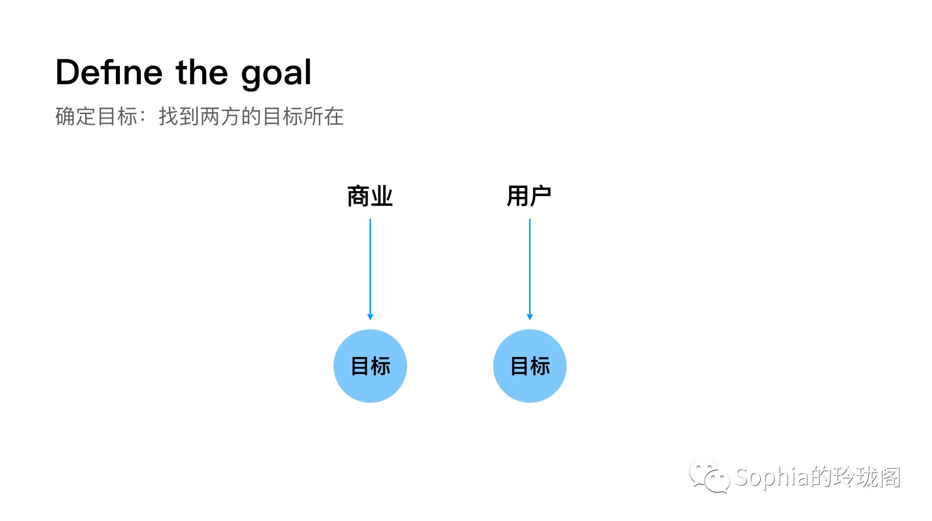 项目复盘如何进行?插图(2)