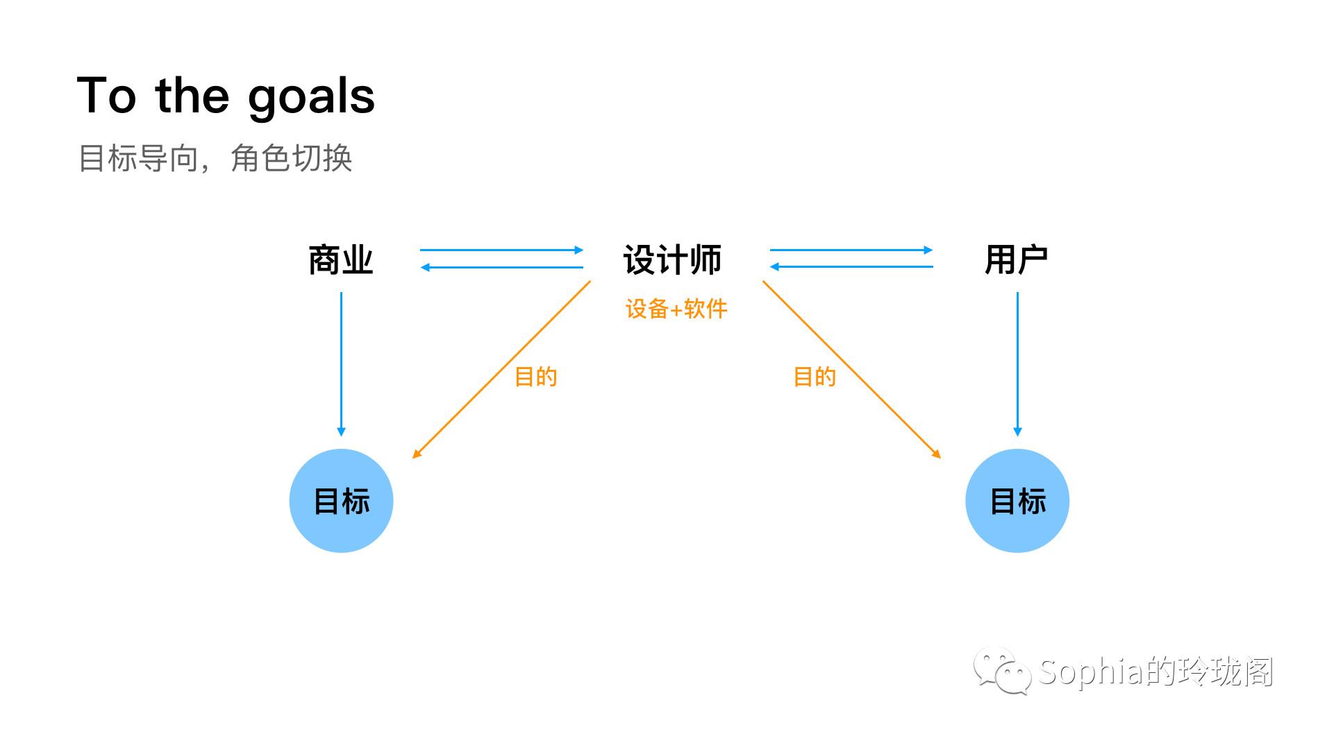 项目复盘如何进行?插图(6)