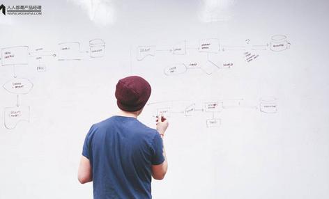评估客户价值的三种模型:RFM、CLV、顾客社交价值模型