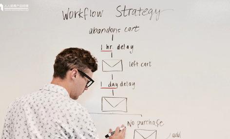 寻找产品卖点的4个步骤