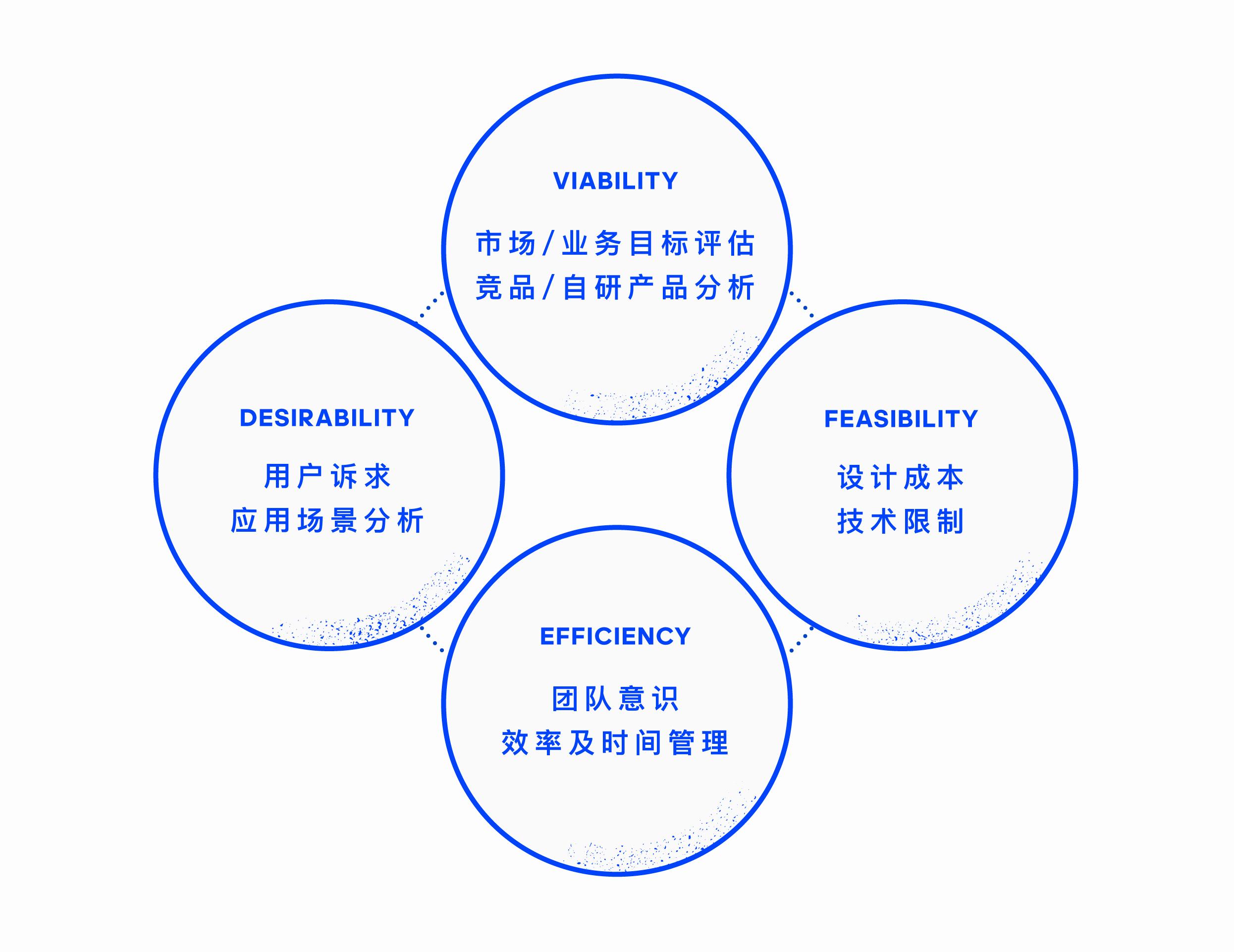 腾讯校招中,看看别人家的设计师是怎么做的插图(9)