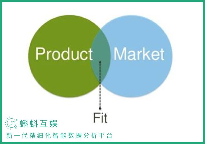 PMF产品和市场契合点