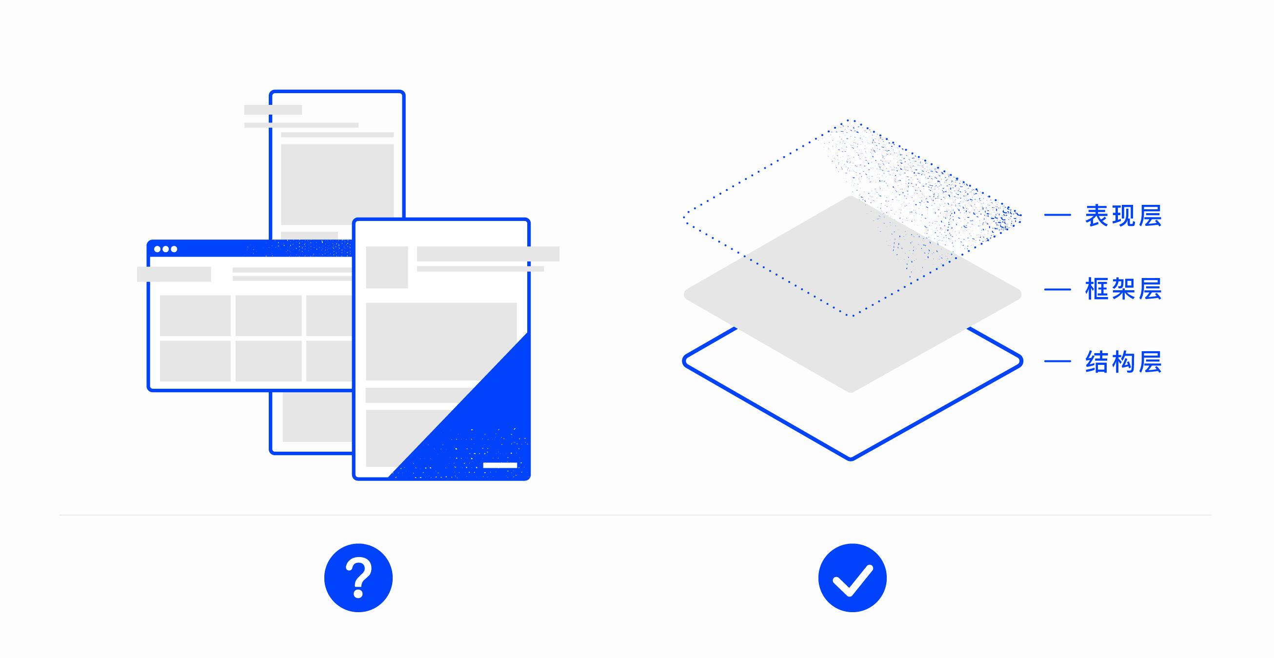 腾讯校招中,看看别人家的设计师是怎么做的插图(4)