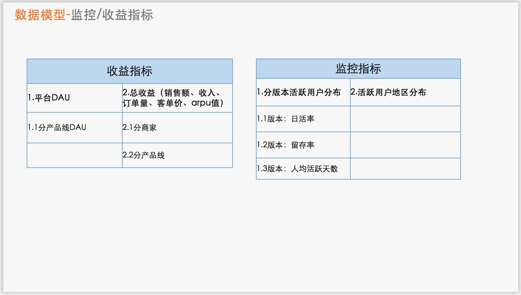 实例解析:怎么撰写一份产品数据报告?插图(2)