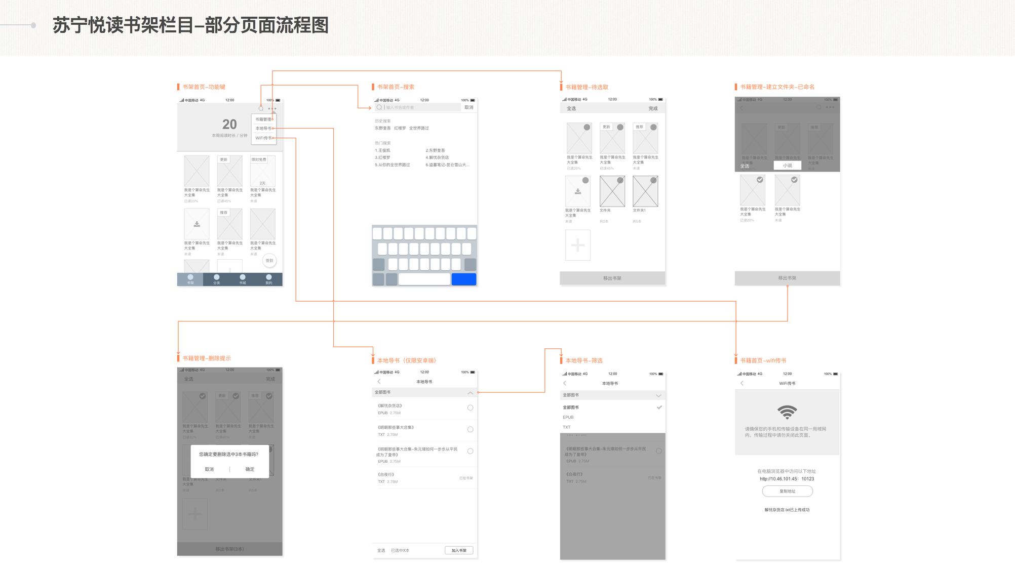 互联网 产品经理  交互原型图是交互设计师产出物的重要组成部分,也是