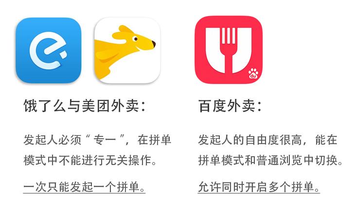 不同外卖app的策略