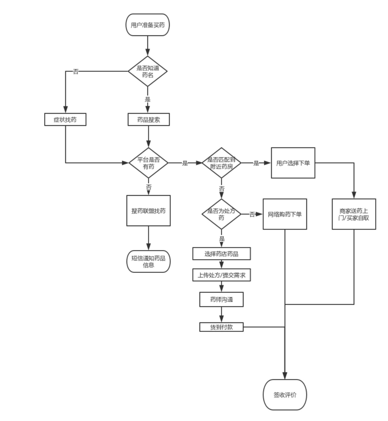 电路 电路图 电子 设计 素材 原理图 1532_1662