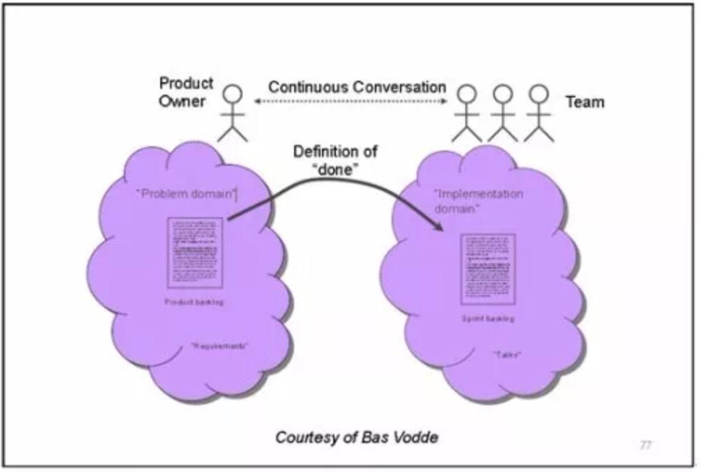 提高沟通效率,才是项目经理该去想的事插图(1)