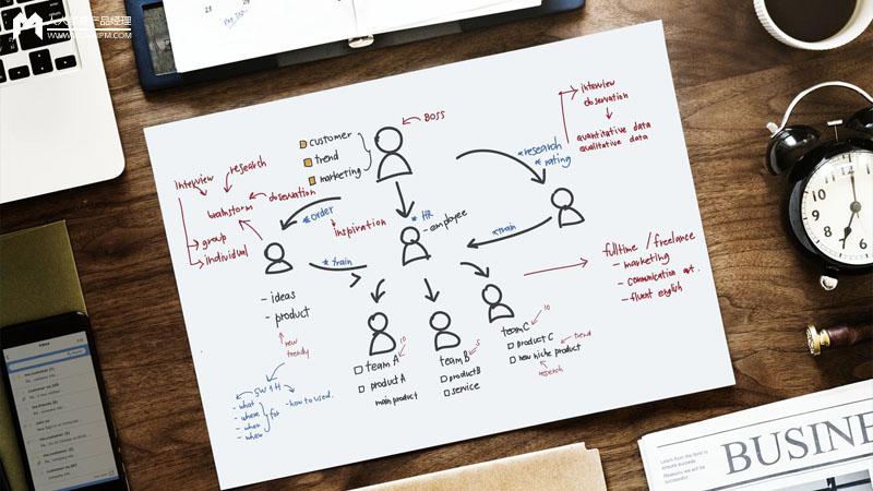 一起聊聊:免费引流之移动互联网3大裂变(原创)