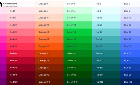 """打造更便捷的UI色彩系统,美版""""滴滴""""Lyft是如何做到的"""