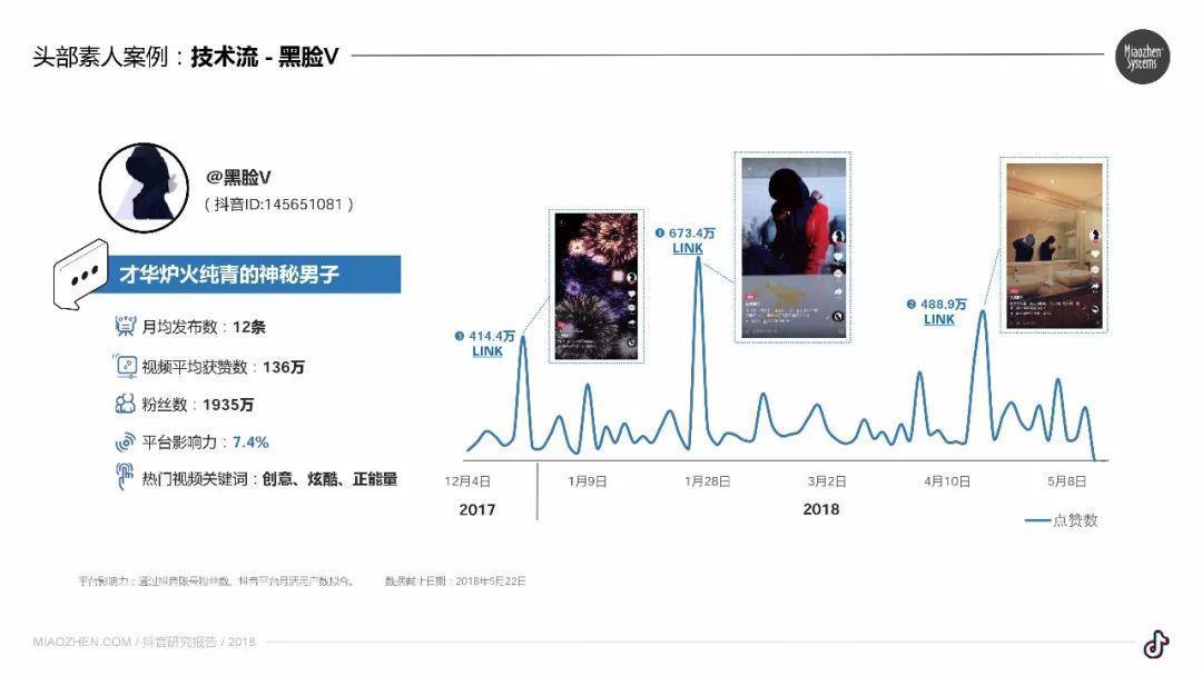 干货丨2018抖音研究报告完整版!