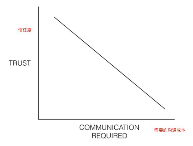 全球顶尖产品经理都有哪些相似点?