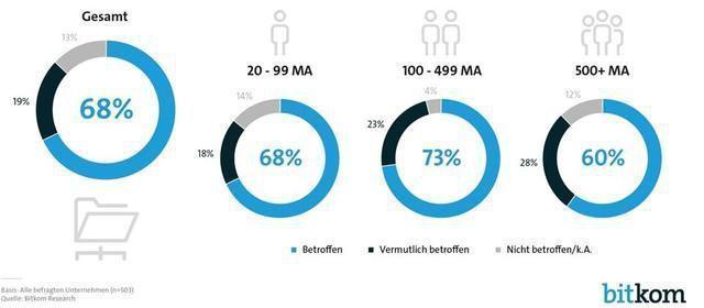 工业4.0让德国制造业两年受损500亿?中国应怎样学习前车之鉴
