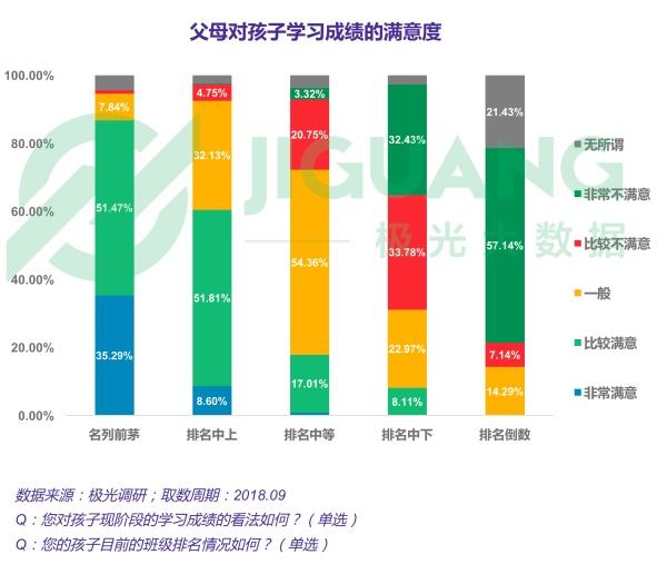 K12教育报告:分数不再是王道,家长更看重孩子的心理健康和综合素质