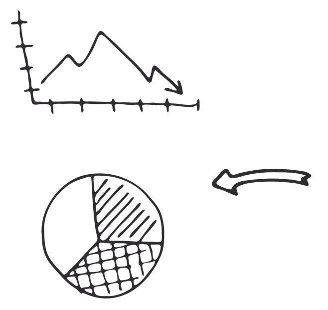 一个方法解决所有分析难题