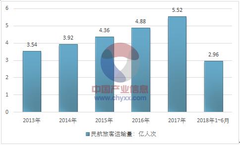 消费分级已经发生,是中国未来五年最大的趋势