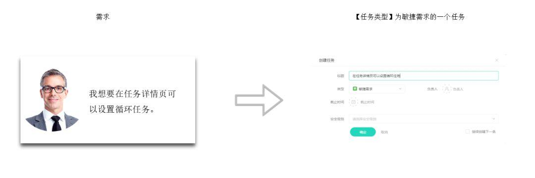 Worktile带你学敏捷:如何制定product backlog?