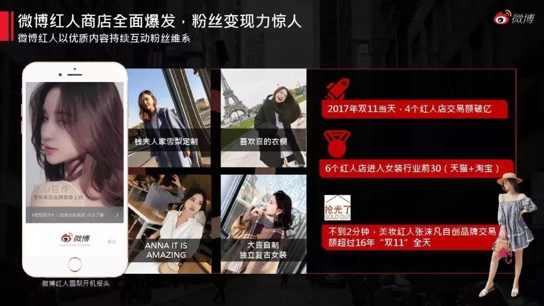 微博红人电商制造:张大奕、李子柒们加冕双11女王