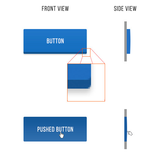 「佳作翻译」非科班如何做好UI设计的7大规则(Part 1)