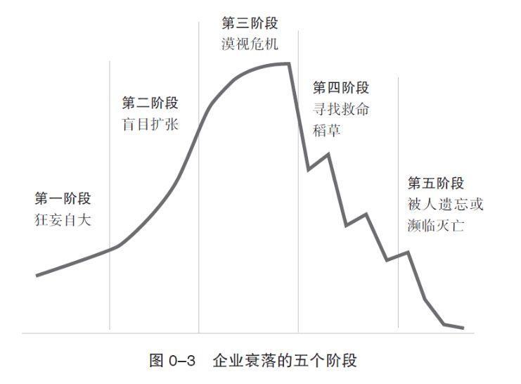 刘润:看客的灰度思考,腾讯的黑白决策