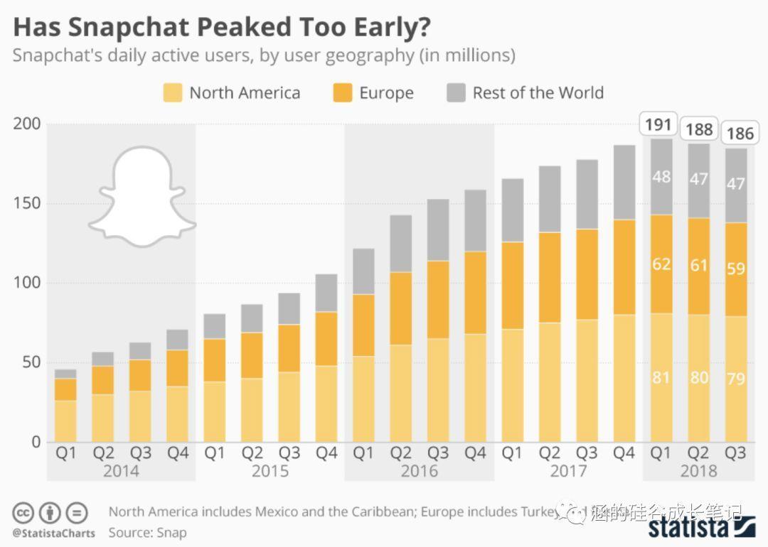 《奇葩说》和Snapchat:难以取悦的中美青年