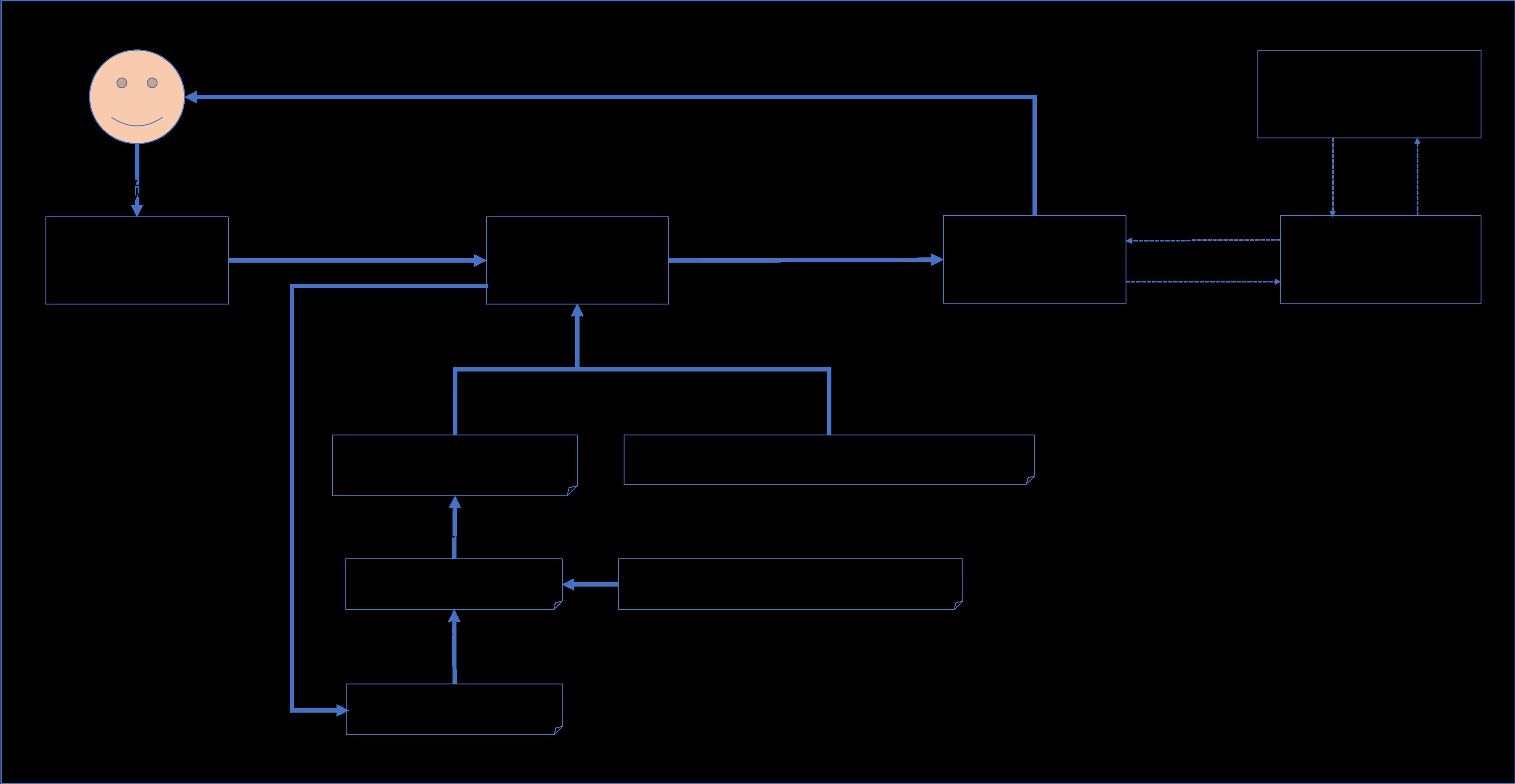全面解构支付系统设计——你不可不知的会计核心