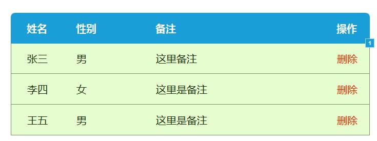 中继器的新增、删除、筛选教程(原型下载)