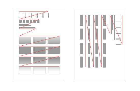 文字设计原理(三):文字的易读性