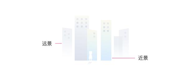 设计沉思录|设计风格的构建与验证方法探索