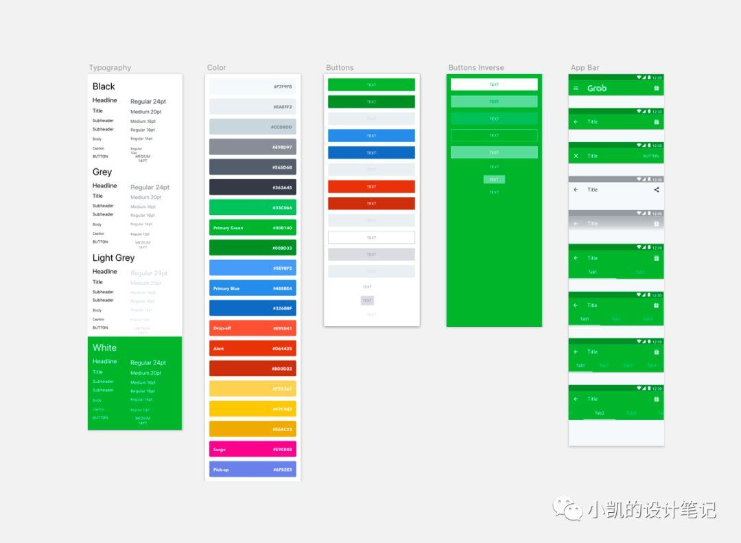 高级进阶 | 如何建立适合产品的设计组件库(下)