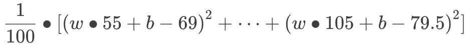 """用高中数学理解 AI """"深度学习""""的基本原理"""