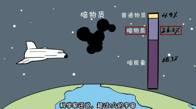 泛娱乐内容过剩,知识+短视频一片蓝海插图(1)