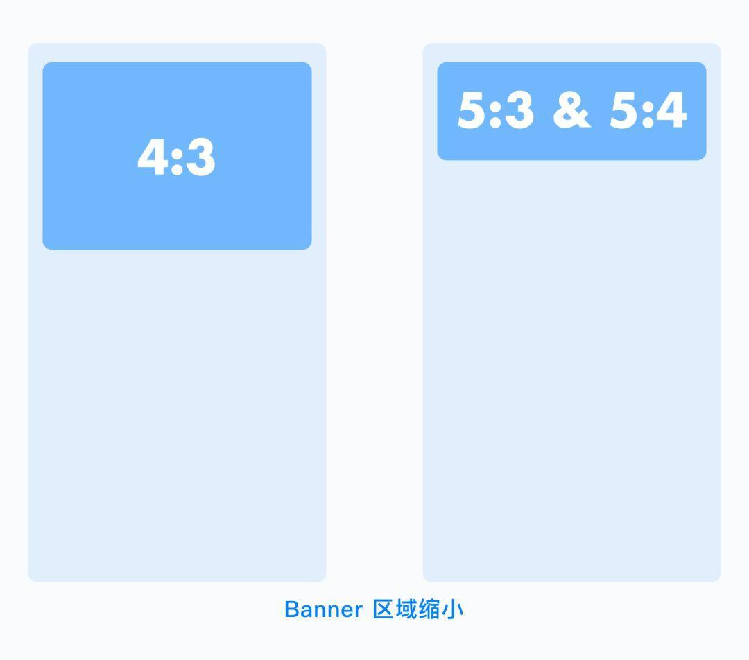 Banner设计为什么钟爱这3种构图形式