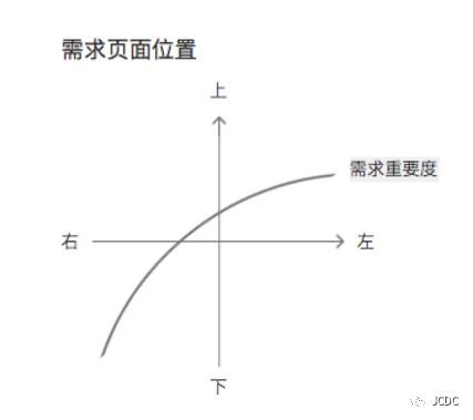 京东云官网-视频中心改版项目总结