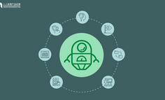 HR机器人重塑人力资源的7个应用场景