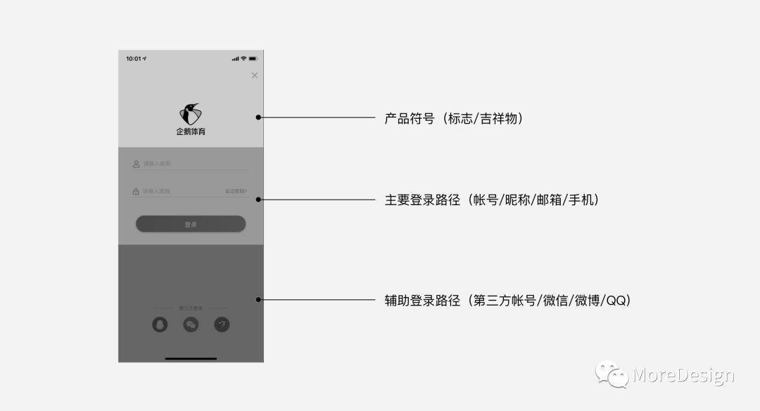 如何思考并合理的设计APP登录页(视觉篇)