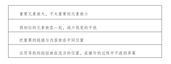 交互设计中的四大策略(二)组织