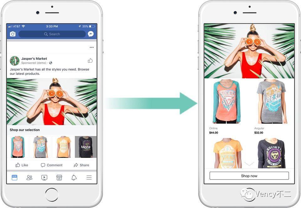 深度分析Facebook ADS广告投放平台(4):广告、创意和投放逻辑